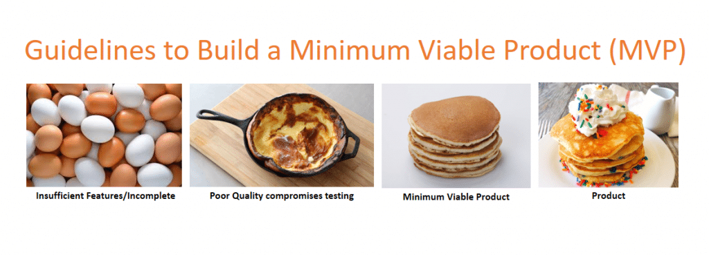5 Steps To Build A Minimum Viable Product Mvp Armia