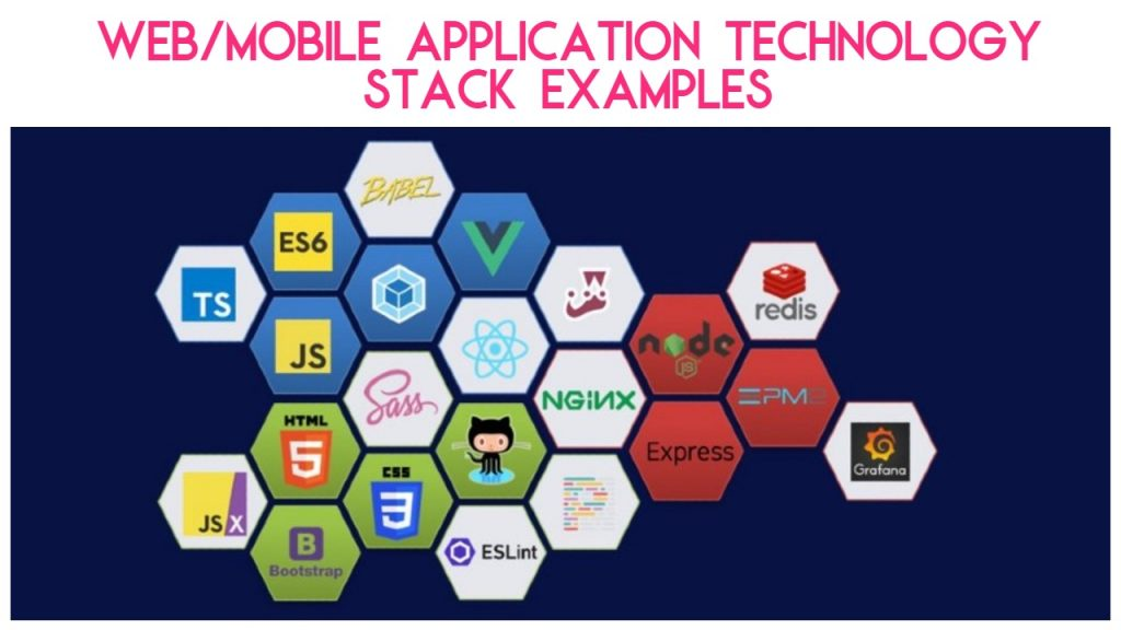 Technology Stack examples